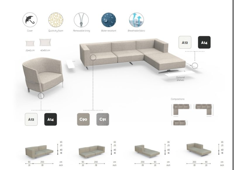 ambrose sectional fabric options