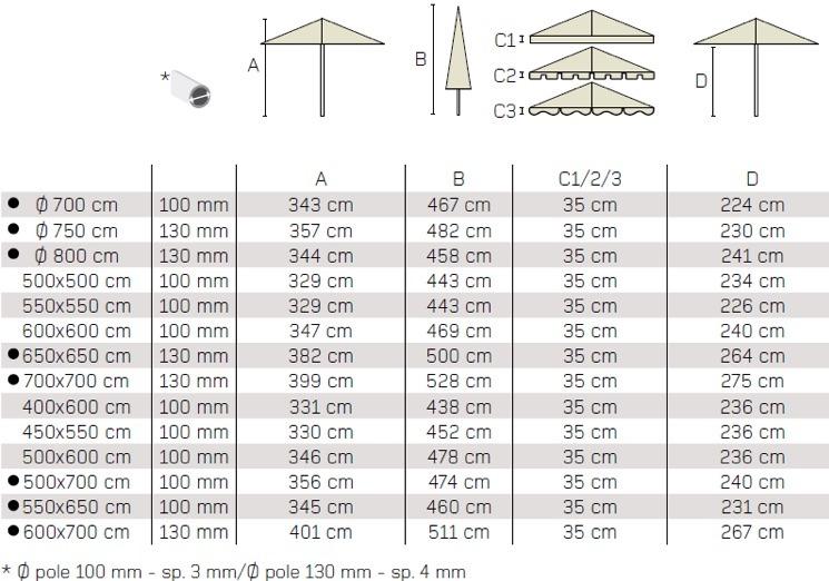 Umbrella Technical Details Contract Commercial Resorts