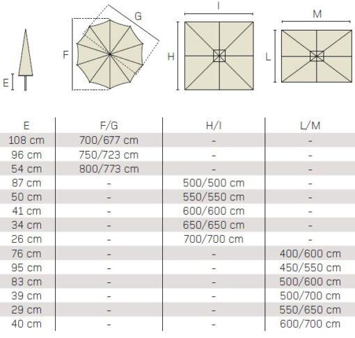 Umbrella Technical Details Dimensions Contract Outdoor